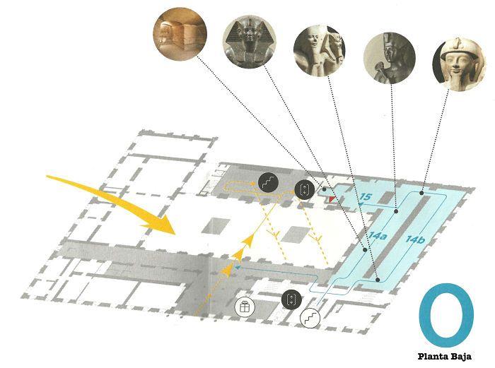 Planta Baja Museo Egipcio de Turín
