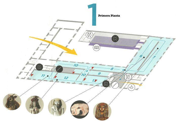 Primera Planta Museo Egipcio Turín