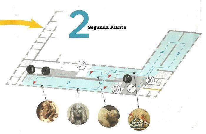 Segunda planta Museo Egipcio de Turín